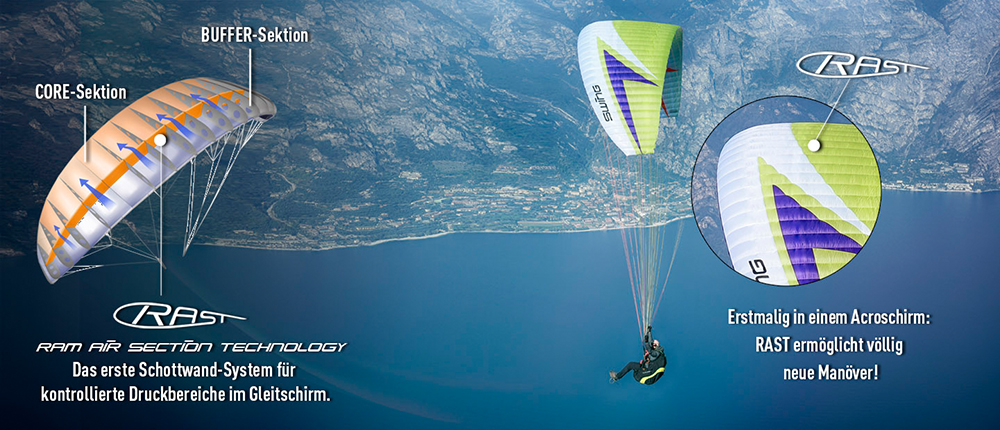 Trinity RS - Swing Paragliders